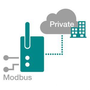 Från fält exempelvis Modbus till företagets datanätverk