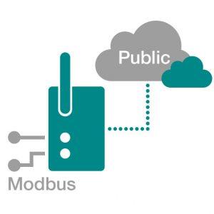 Bild illustrerar att Skapa IIoT möjligheter från din fältdata till publika datanätverk via AWS, Azur, Ignition Edge Sparkplug eller Wounder ware online
