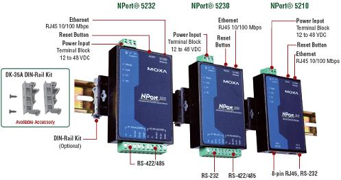 NPort 5200_Appearance