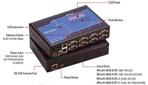 NPort 5600 Desktop_Appearance