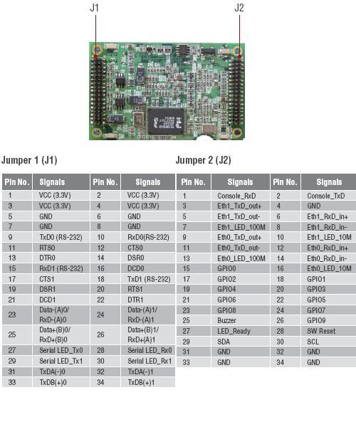 EM-1220_PIN