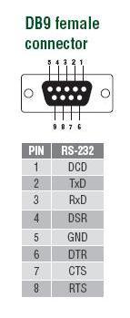 TCF-90_PIN