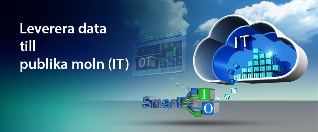 Smart IO levererar data till ett publikt nät (IT)