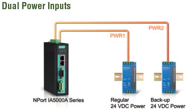 NPort IA5000A burk med dual power