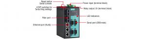 Foto med beskrivning av delarna i Moxas kombinerade switch och serieportserver