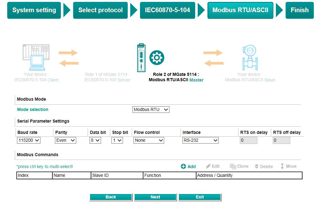 Schematisk bild på konfigurering av protokollkonvertering
