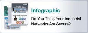 Ladda ner en pdf med bilder för att tydliggöra implementering avcybersäkerhet inom industriella nätverk
