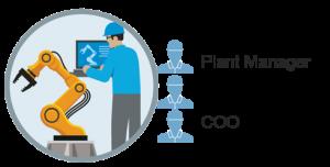 Symbolbild OT Plant Manager, Controll Engineer, COO