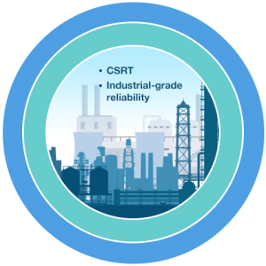 CSRT and industrial reliability