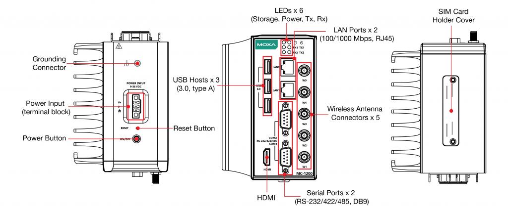 Schematiska bilder som beskriver delarna på MC-1200