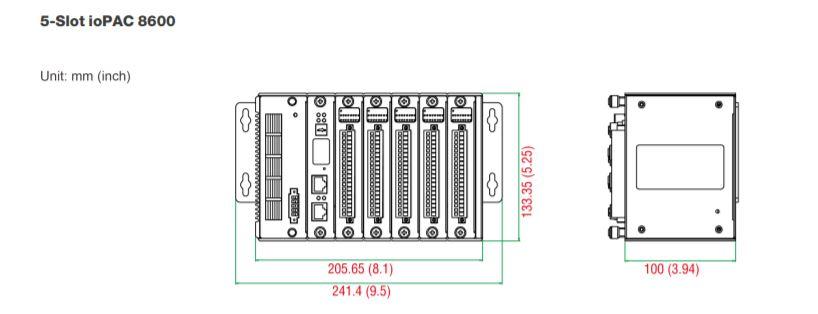 Måttskiss lilla ioPAK 8600, dvs. 5 modulenheter lång.