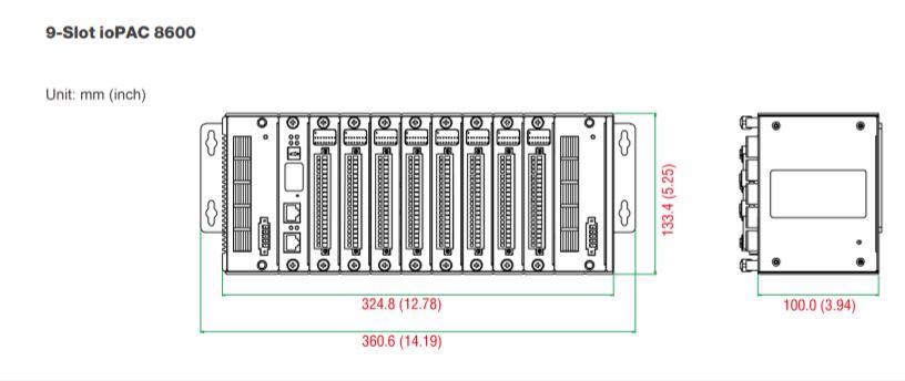 Måttskiss på en 9 moduler lång ioPAK 8600