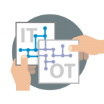 Symbol integrerad OT_IT